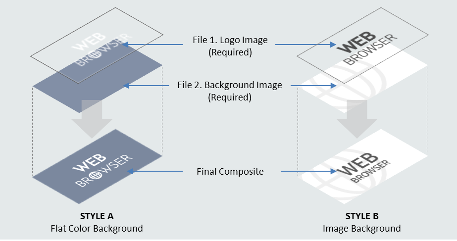 Figure 2-1. Composition of an application icon